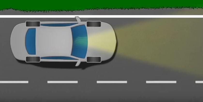 Honda Sensing - Système d'atténuation de sortie de voie