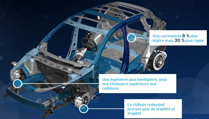 chassis mazda skyactiv