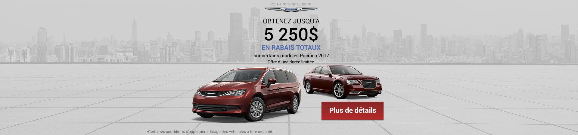 Vente mensuelle - Chrysler
