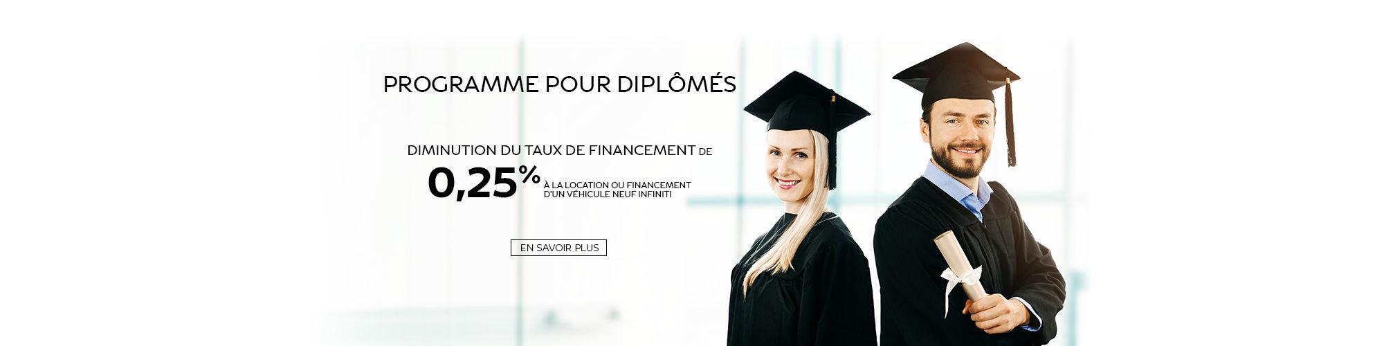 Programme Diplômé