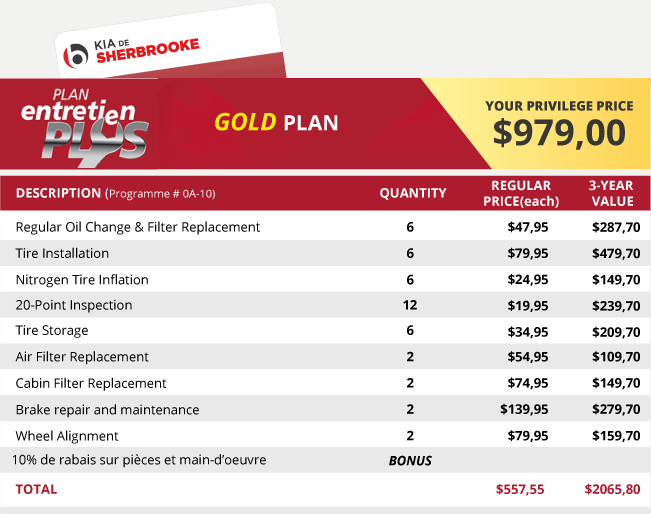 Subscribe to Our Gold Plan