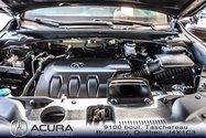Acura RDX 3.5L V6 AWD 2014