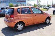 2005 Suzuki Swift SWIFT HATCHBACK LOW KM'S MINT PERFECT 1ST CAR