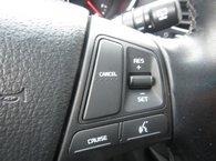 2015 Kia Sorento EX AWD