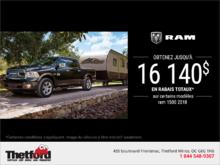 L'événement mensuelle de RAM
