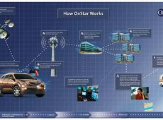 OnStar is everything your family needs to stay connected and safe