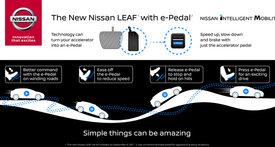 E-Pedal et ProPilot : les technologies de pointe que nous retrouvons dans la Nissan Leaf 2018