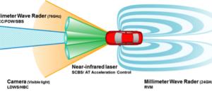 Mazda 2.0 – le système i-Activsense
