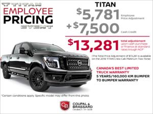 Titan Employee Pricing Event