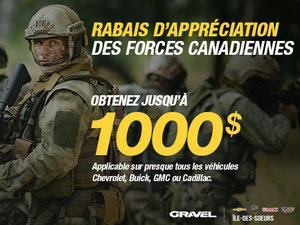 Rabais d'appréciation des forces canadiennes