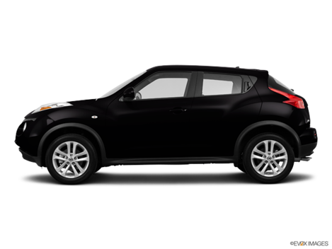 What Does Cuv Stand For >> What Does Sv Stand For Nissan | Autos Post