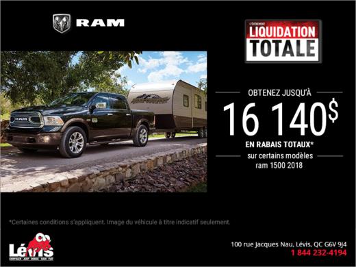 L'événement liquidation totale de RAM